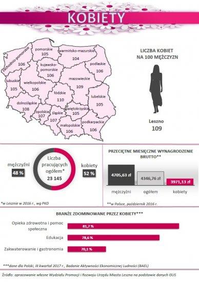 Kobiety boją się LPG, czyli fakty i mity o instalacjach   fitz-roy.pl